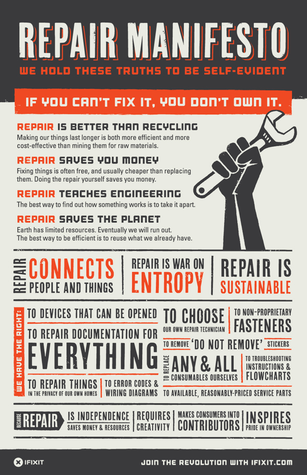 iFixit and the Right to Repair